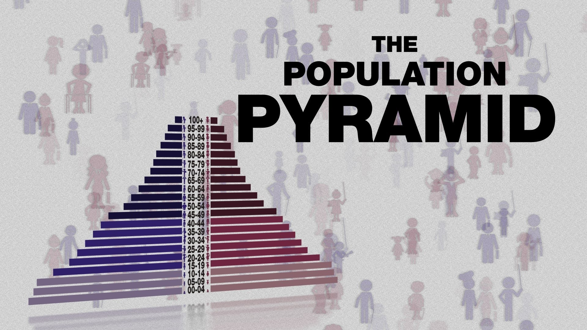 Population Pyramids: Powerful Predictors Of The Future – Kim Preshoff